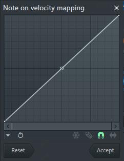 график MIDI устройства