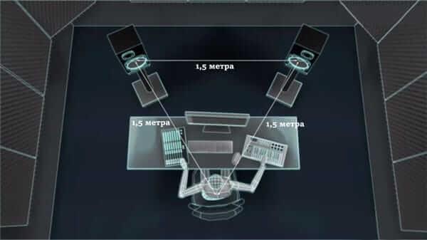 установка студийных мониторов